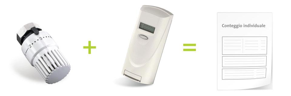 funzionamento contabilizzazione del calore
